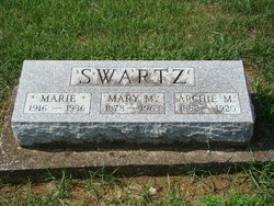 Archie M. Swartz