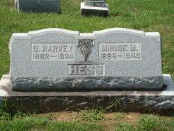 Minnie <I>Hite</I> Hess