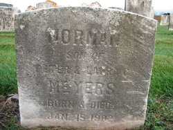 Norman Meyers