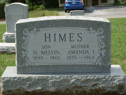 H. Melvin Himes