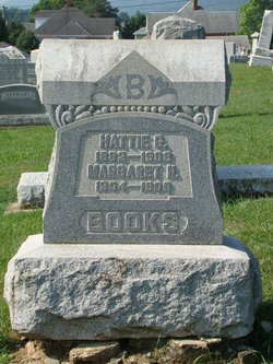 Margaret H. Books