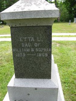 Etta L. Putnam
