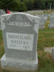 Bielecka Bronislawa