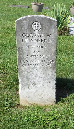 George Ward Townsend