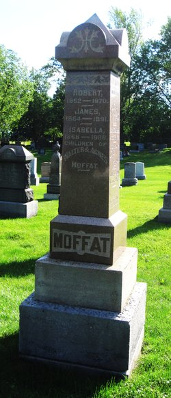 James Moffat