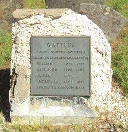 John Wattles