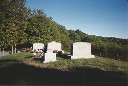 Blanton-Roscoe Cemetery