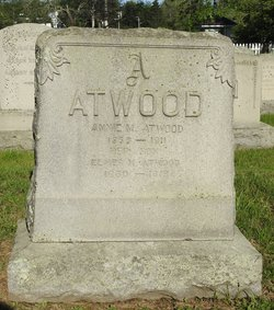 Annie Maria <I>Willoughby</I> Atwood