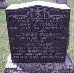 John Laskey Aunger