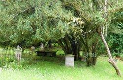 Conon Old Burial Ground