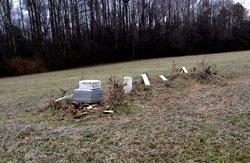 Marsh Family Cemetery