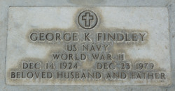 George K. Findley