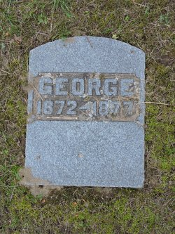 George Loomis