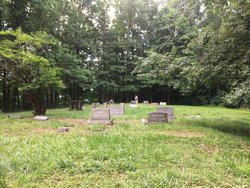 Adam Miller Cemetery