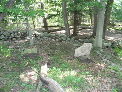 Becraft Family Cemetery