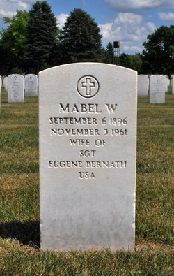 Mabel W Bernath
