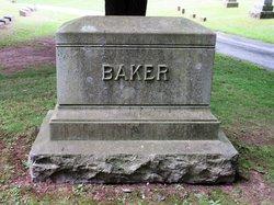 Robert Hugh Baker