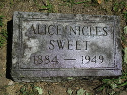 Alice Scot <I>Nicles</I> Sweet
