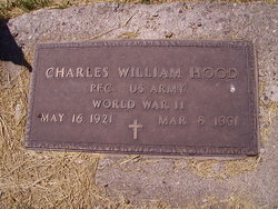 Rev Charles William Hood