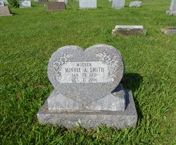 Minnie A. <I>Koch</I> Smith