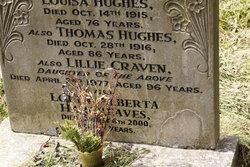 Lillie <I>Hughes</I> Craven