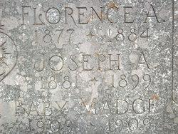Florence Alice Coffman