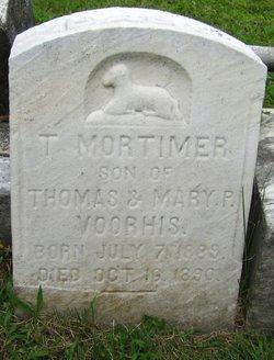Thomas Mortimer Voorhis