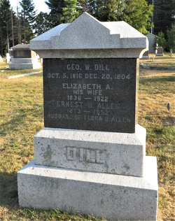 Ernest Henry Allen