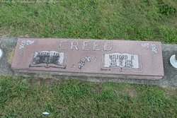 Milford H Creed