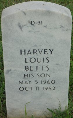 Harvey Louis Betts
