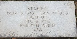 Stacey Albin