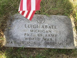 Luigi Abate