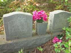 Bessie Cline