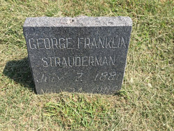 Geo. Franklin Strauderman