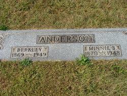 Minnie Bell <I>Snider</I> Anderson