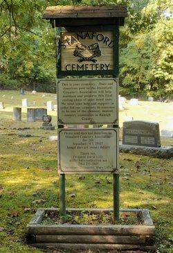 Stanaford Cemetery