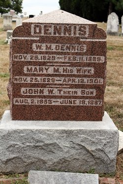 """Mary M """"Polly"""" <I>Taylor</I> Dennis"""