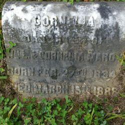 Cornelia Marcy