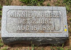 Minnie Alverta <I>Wambaugh</I> Gross