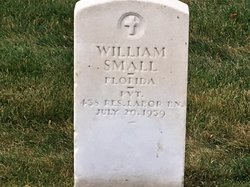 William Small