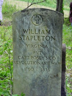Pvt William Stapleton