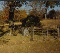 Derrynane Lutheran Church Cemetery