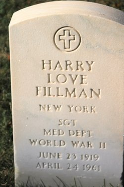 Harry Love Fillman