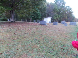Henry Taylor Family Cemetery