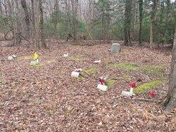 Waller family Cemetery