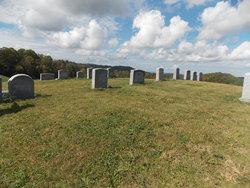Kiser &  Sutherland Family Cemetery On Hazel Mount