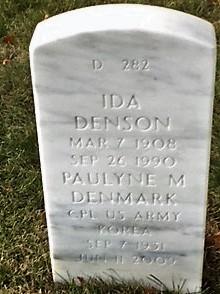Ida Denson