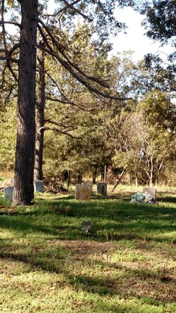 Dansby Cemetery