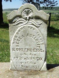 Recka Adelheit Kohlenberg