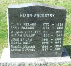 William Nixon
